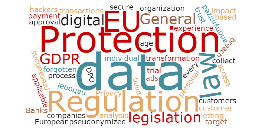 GDPR General Data Protection Regulation Tours